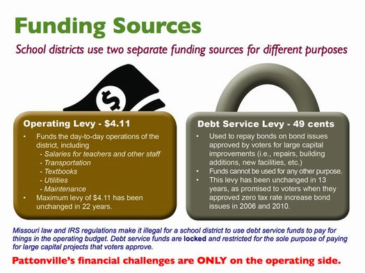 FundingSources.jpg